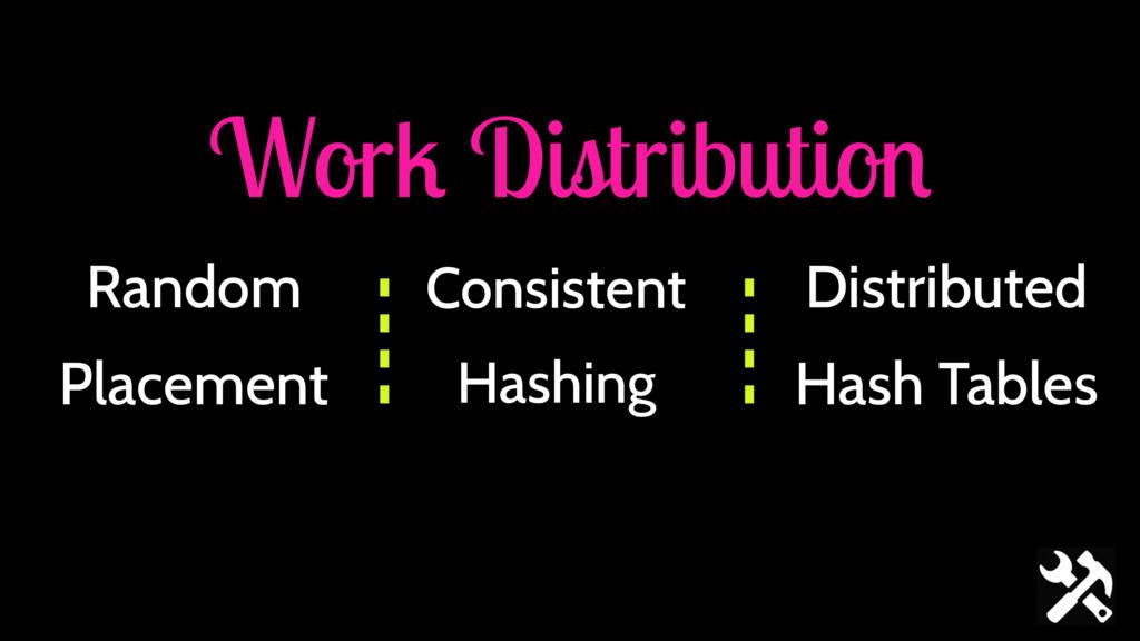 Work Distribution Consistent Hashing Distribute...