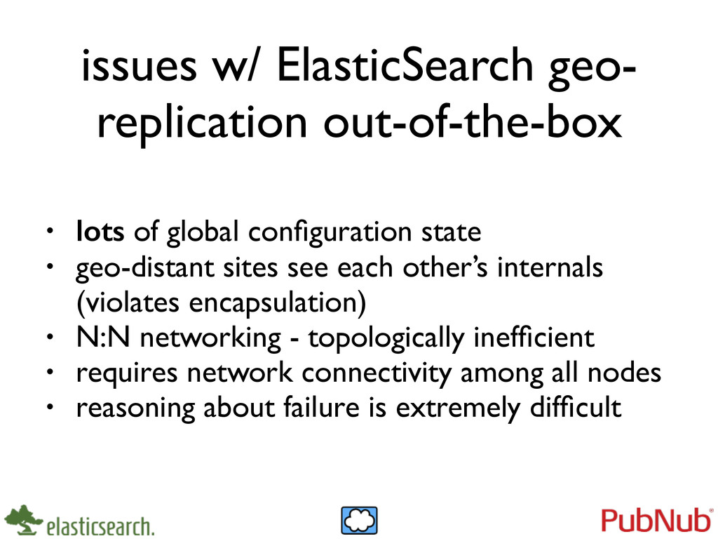 issues w/ ElasticSearch geo- replication out-of...