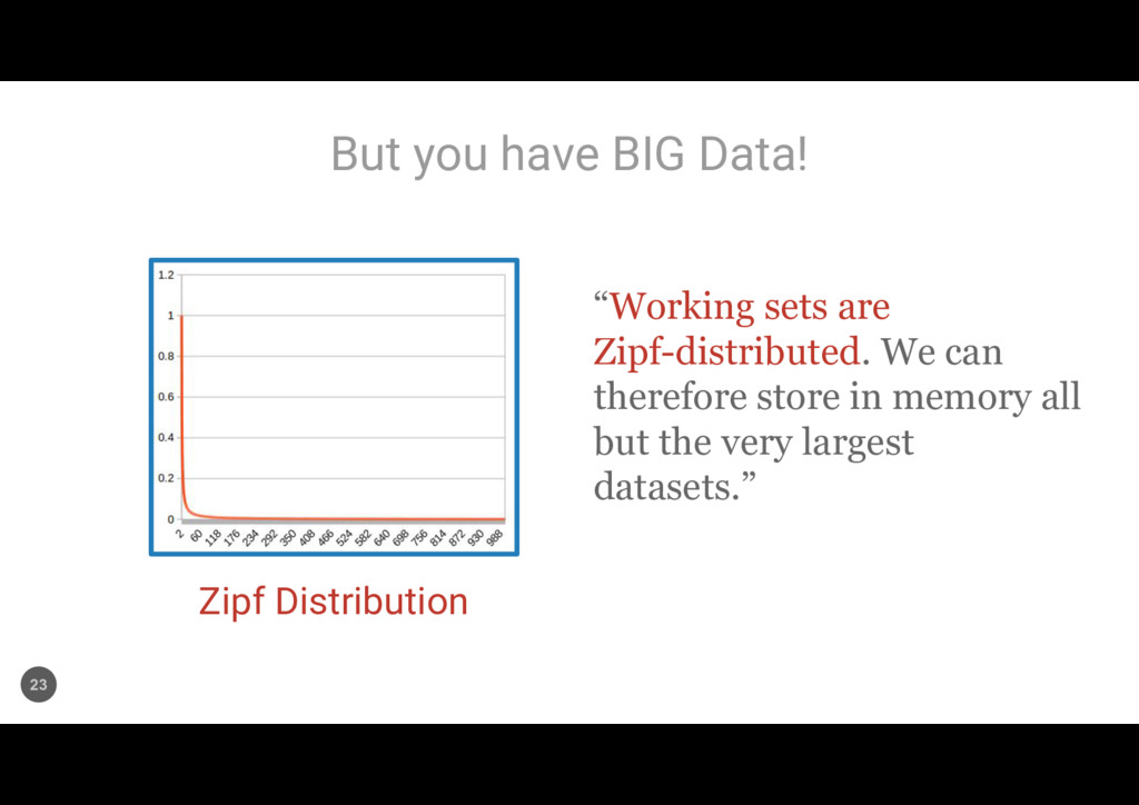 But you have BIG Data! 23 Zipf Distribution ³:R...