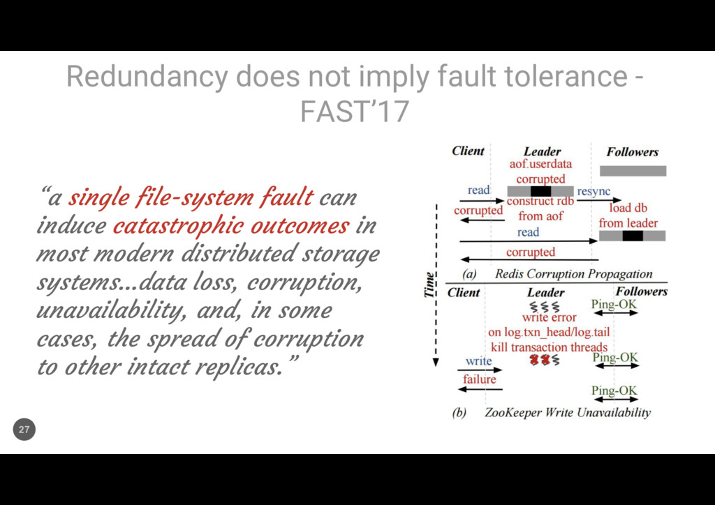 Redundancy does not imply fault tolerance - FAS...