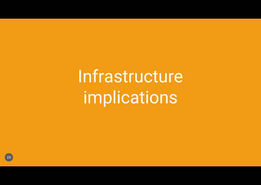 Infrastructure implications 28