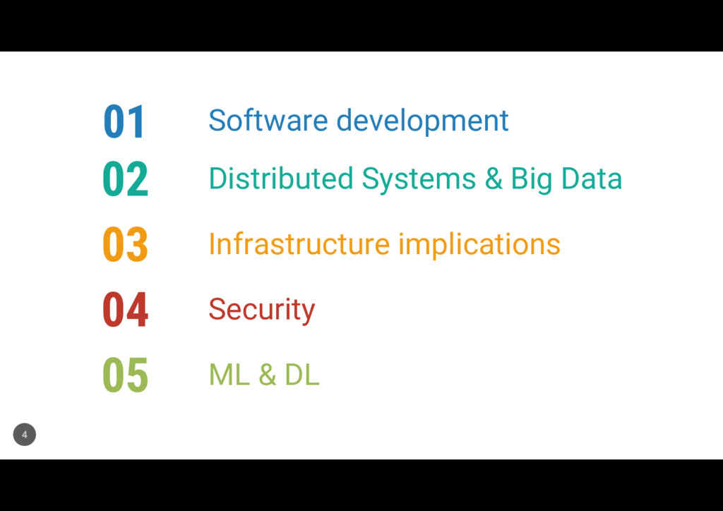 4 01 02 03 04 05 Software development Distribut...