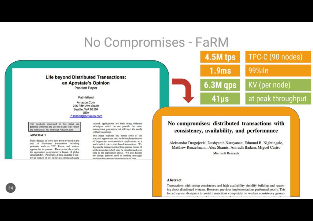 No Compromises - FaRM 34 TPC-C (90 nodes) 4.5M ...