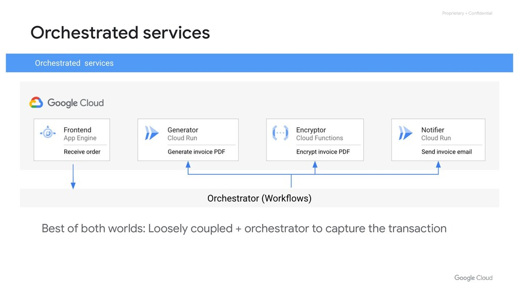 Proprietary + Confidential Orchestrated service...