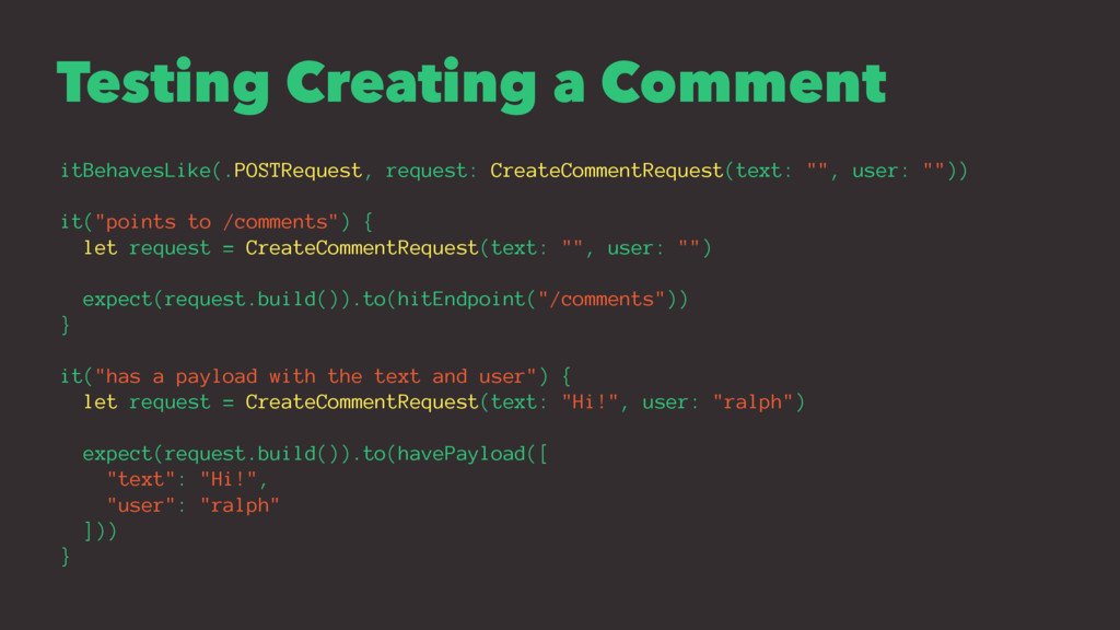 Testing Creating a Comment itBehavesLike(.POSTR...