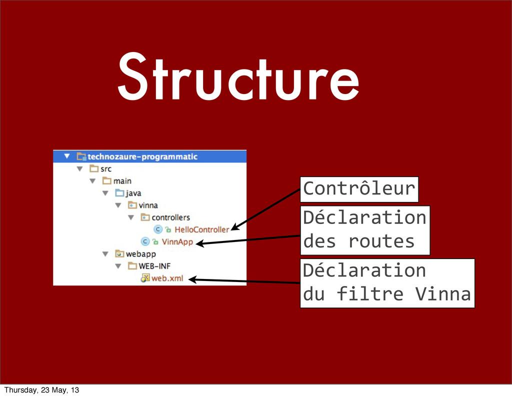 Structure Déclaration des routes Déclaration...