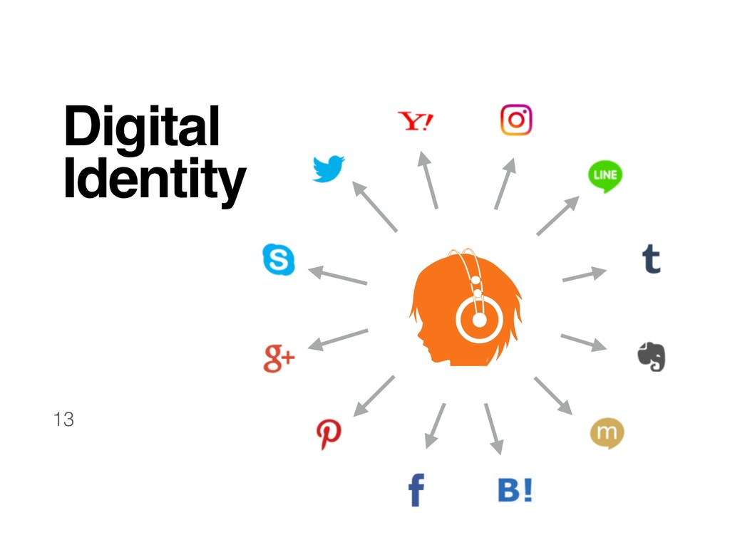 13 Digital Identity