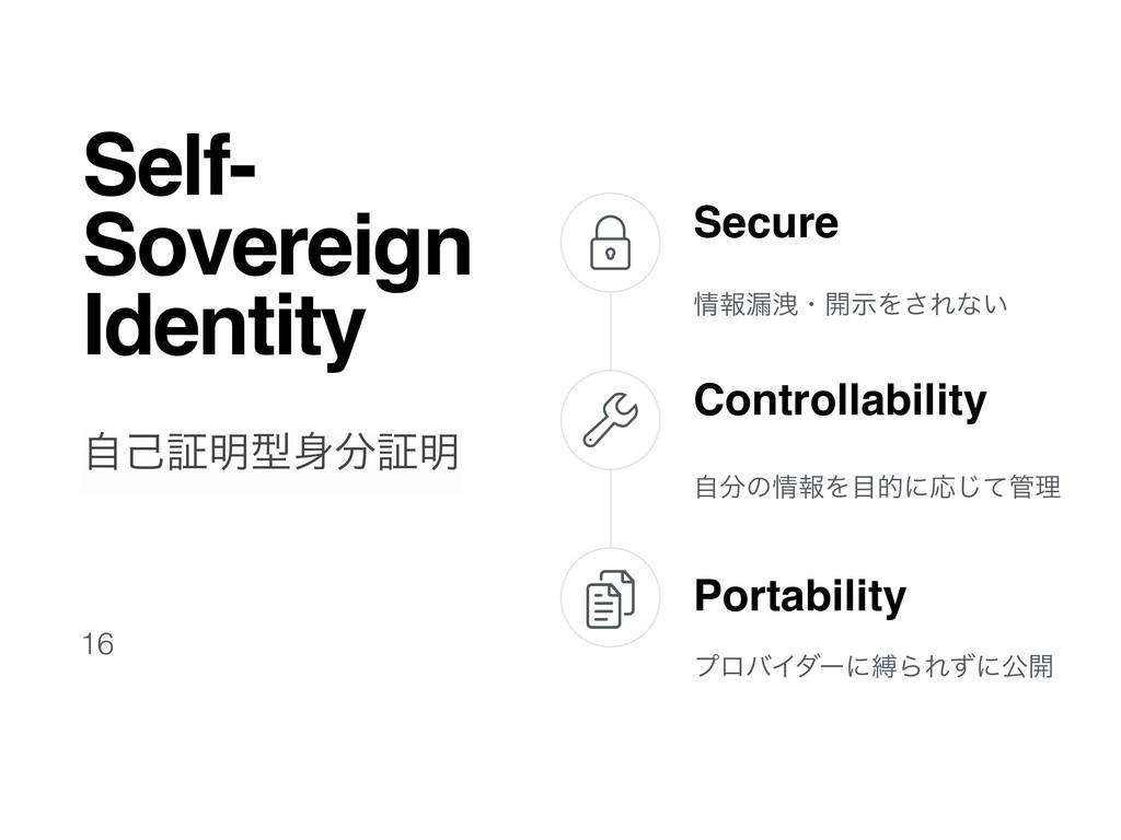16 Secure ใ࿙Ӯɾ։ࣔΛ͞Εͳ͍ Controllability ࣗͷใΛత...
