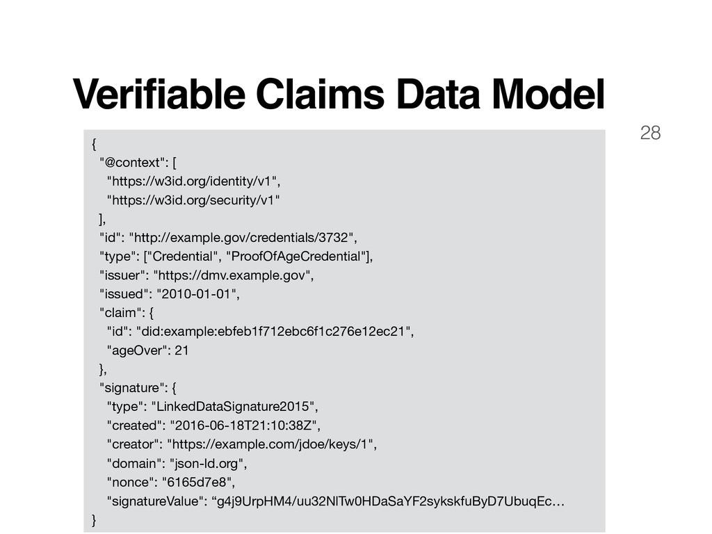 "28 Verifiable Claims Data Model {  ""@context"": ..."