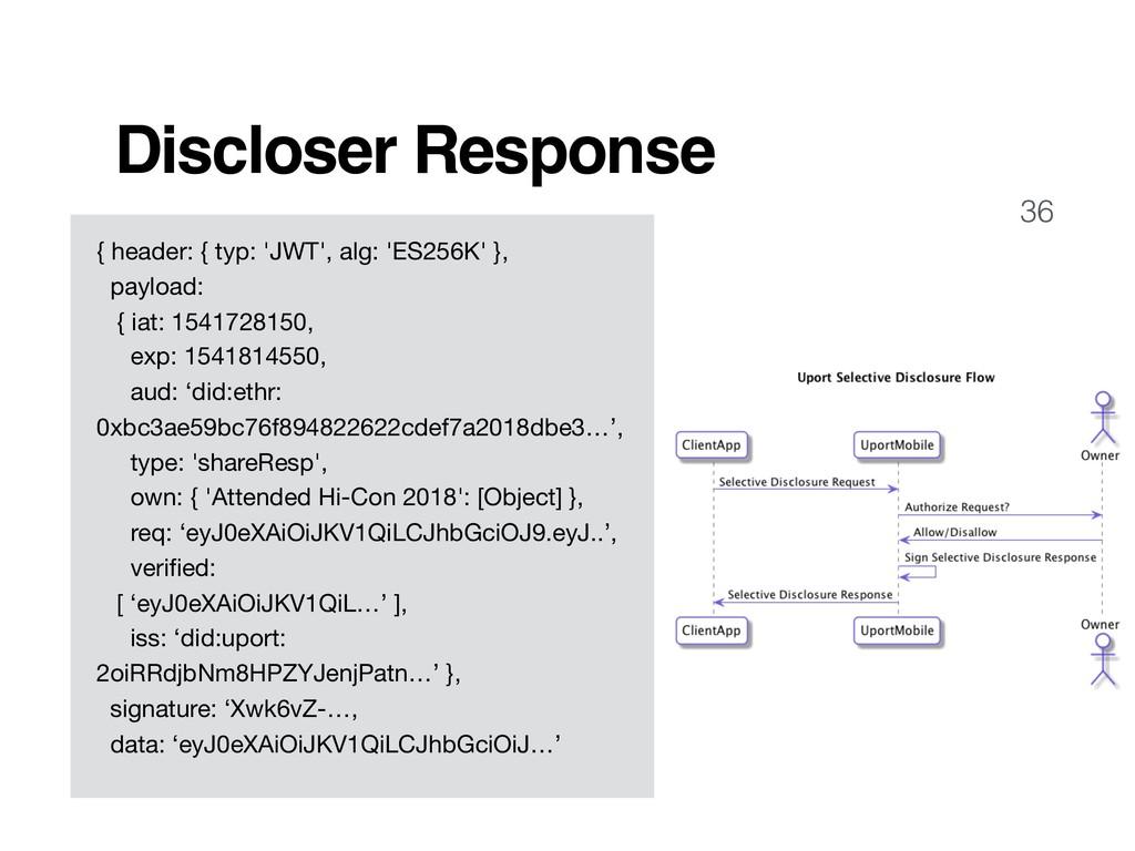 36 Discloser Response { header: { typ: 'JWT', a...