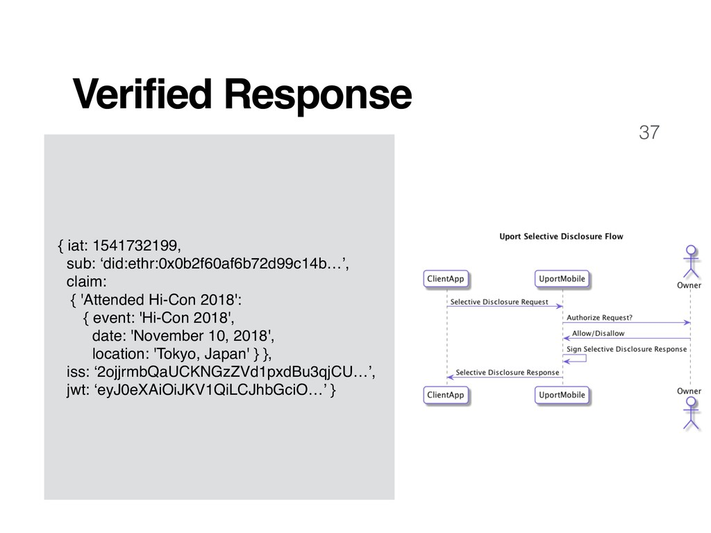 37 Verified Response { iat: 1541732199, sub: 'd...