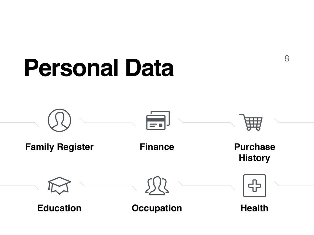 Personal Data 8 Family Register Purchase Histor...