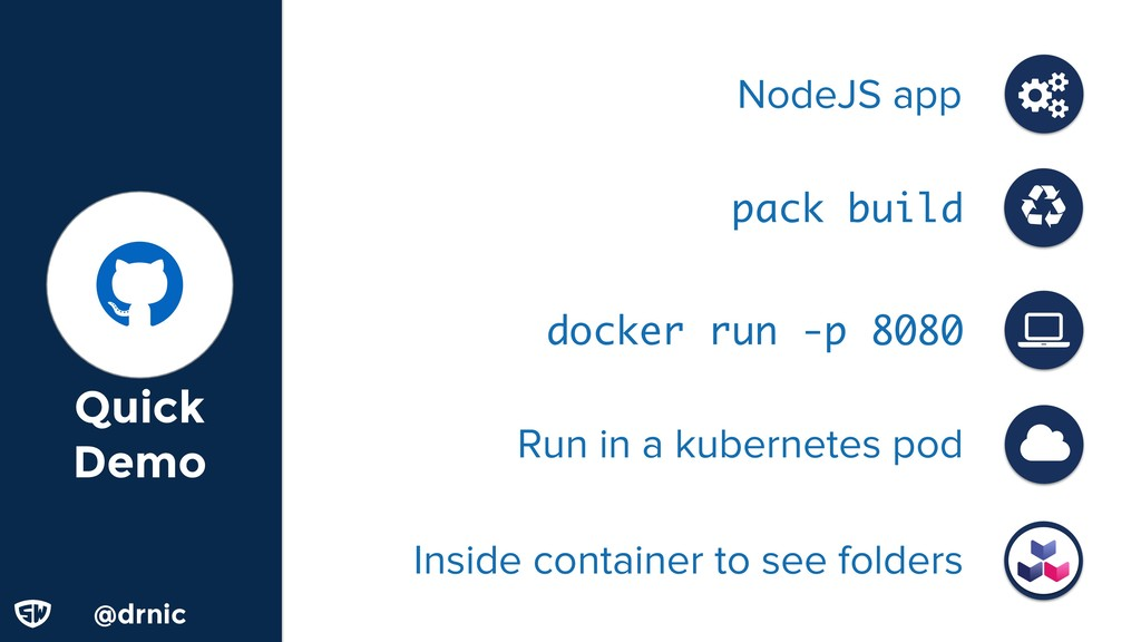@d @drnic Quick Demo docker run -p 8080 NodeJS ...