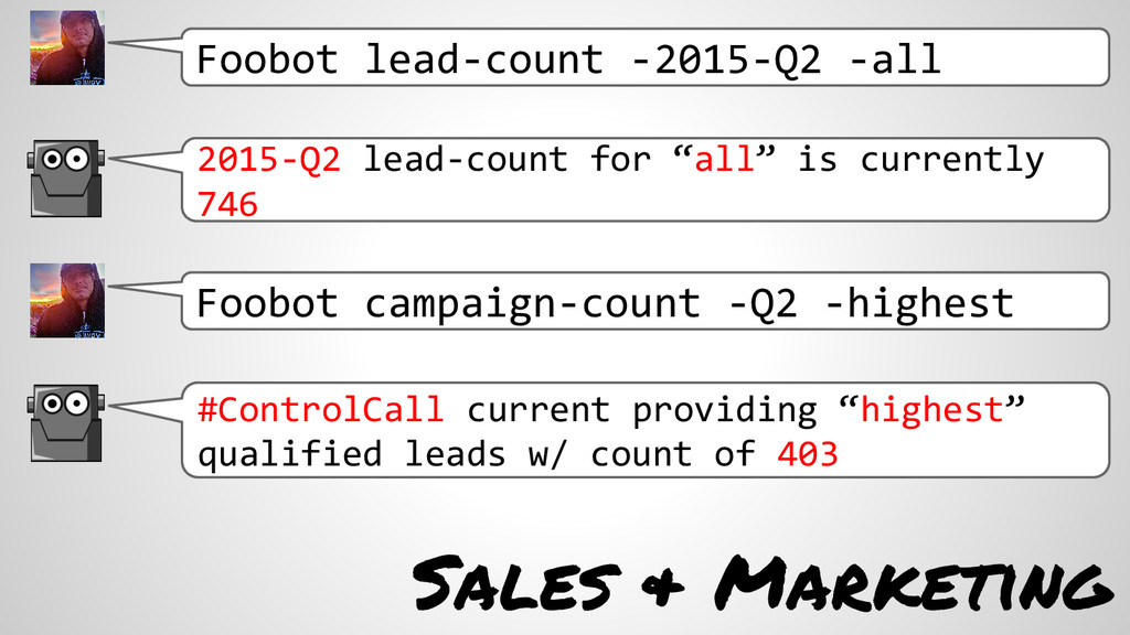 Foobot lead-count -2015-Q2 -all 2015-Q2 lead-co...