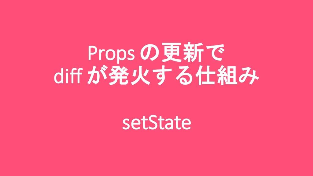 Props の更新で diff が発火する仕組み setState