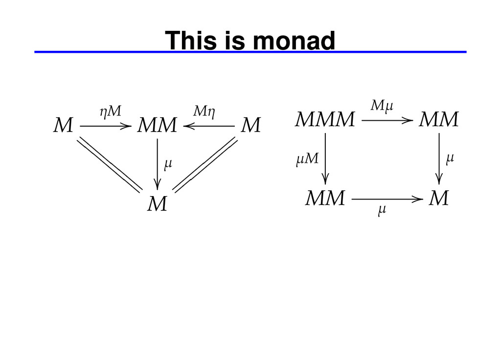 This is monad M ηM // D D D D D D D D D D D D D...