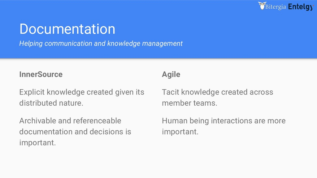 Documentation Helping communication and knowled...