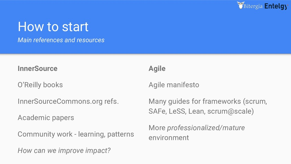 How to start Main references and resources Inne...
