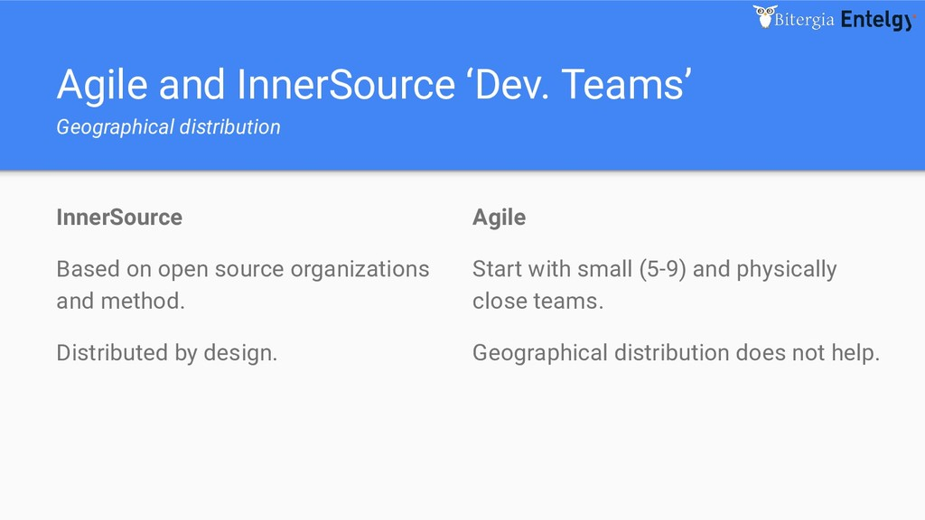 Agile and InnerSource 'Dev. Teams' Geographical...