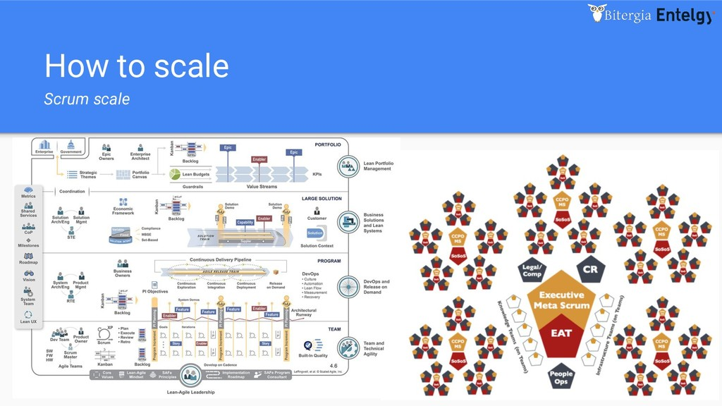 How to scale Scrum scale