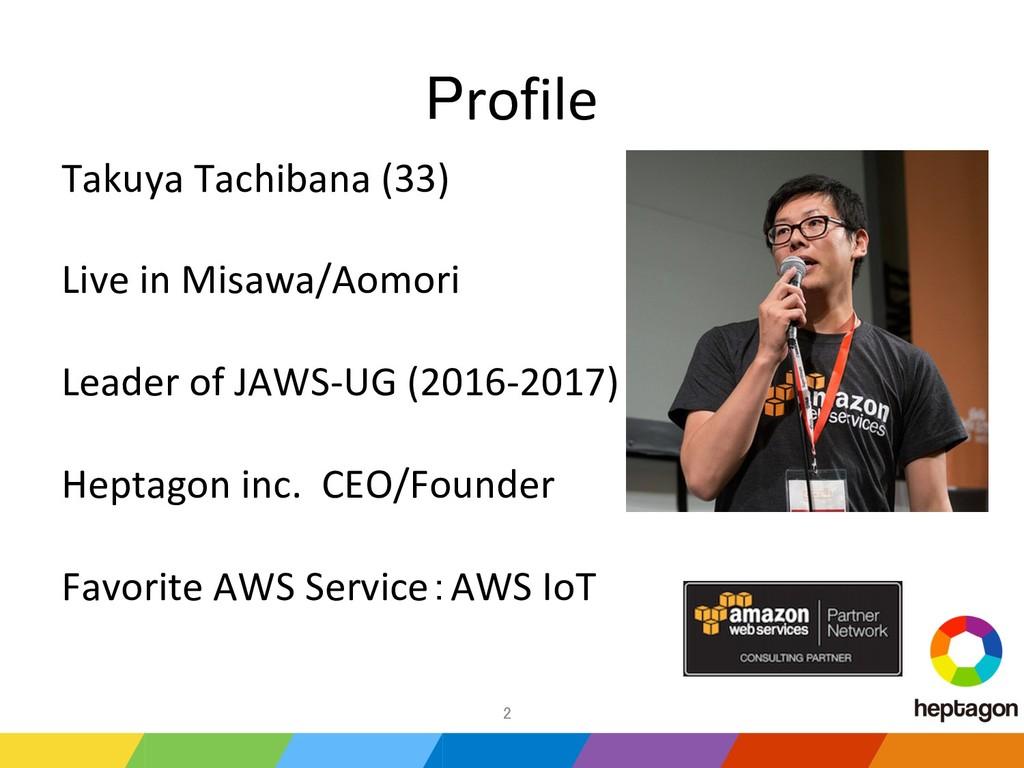 Profile Takuya Tachibana (33) Live in Misawa/Ao...