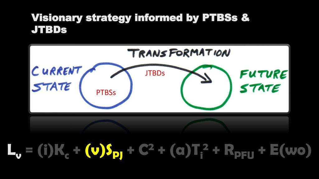 L v = (i)K c + (v)S PJ + C2 + (a)T i 2 + R PFU ...