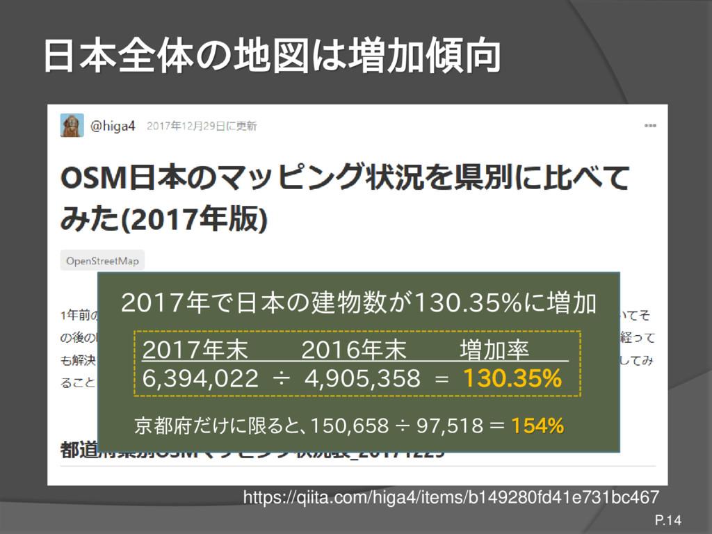 日本全体の地図は増加傾向 P.14 2017年で日本の建物数が130.35%に増加 2017年...