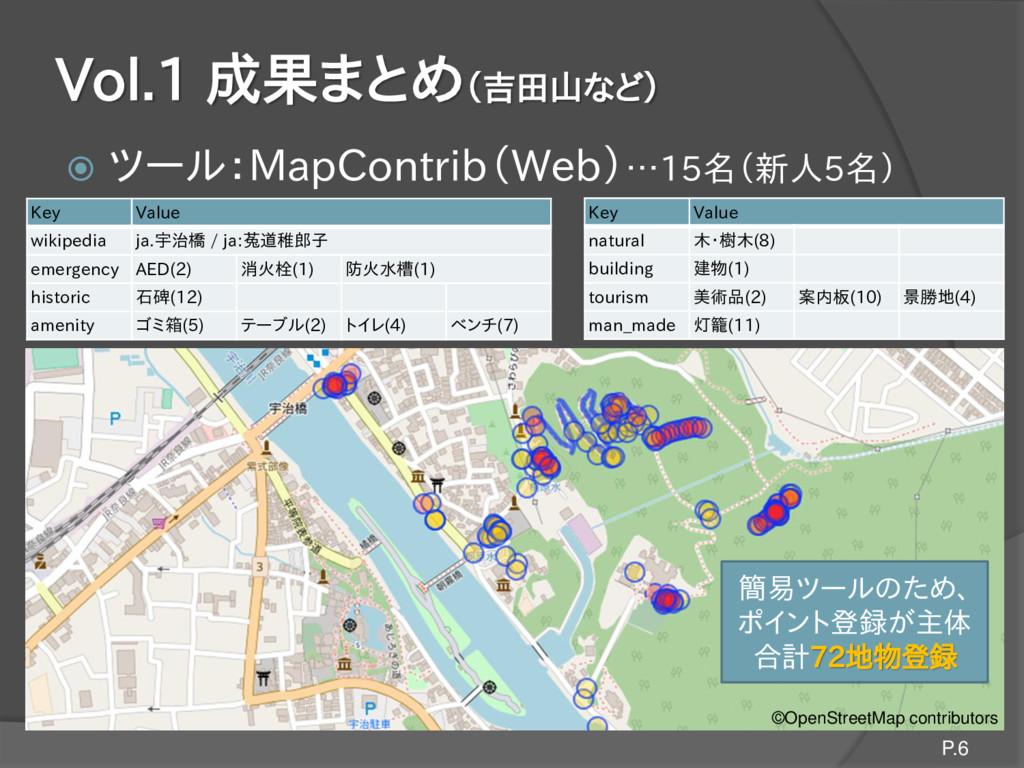 Vol.1 成果まとめ(吉田山など) P.6 ©OpenStreetMap contribut...