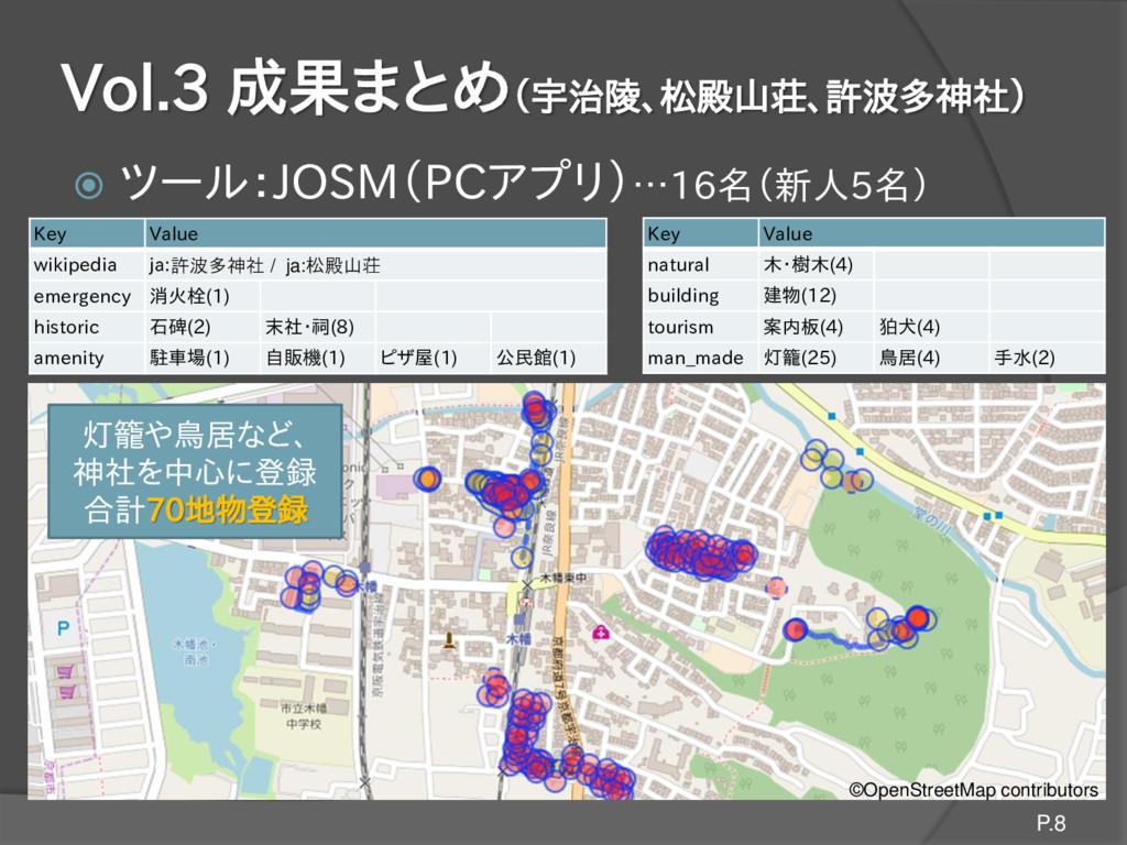 Vol.3 成果まとめ(宇治陵、松殿山荘、許波多神社)  ツール:JOSM(PCアプリ)…1...