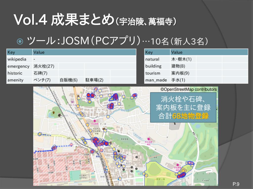 Vol.4 成果まとめ(宇治陵、萬福寺)  ツール:JOSM(PCアプリ)…10名(新人3名...