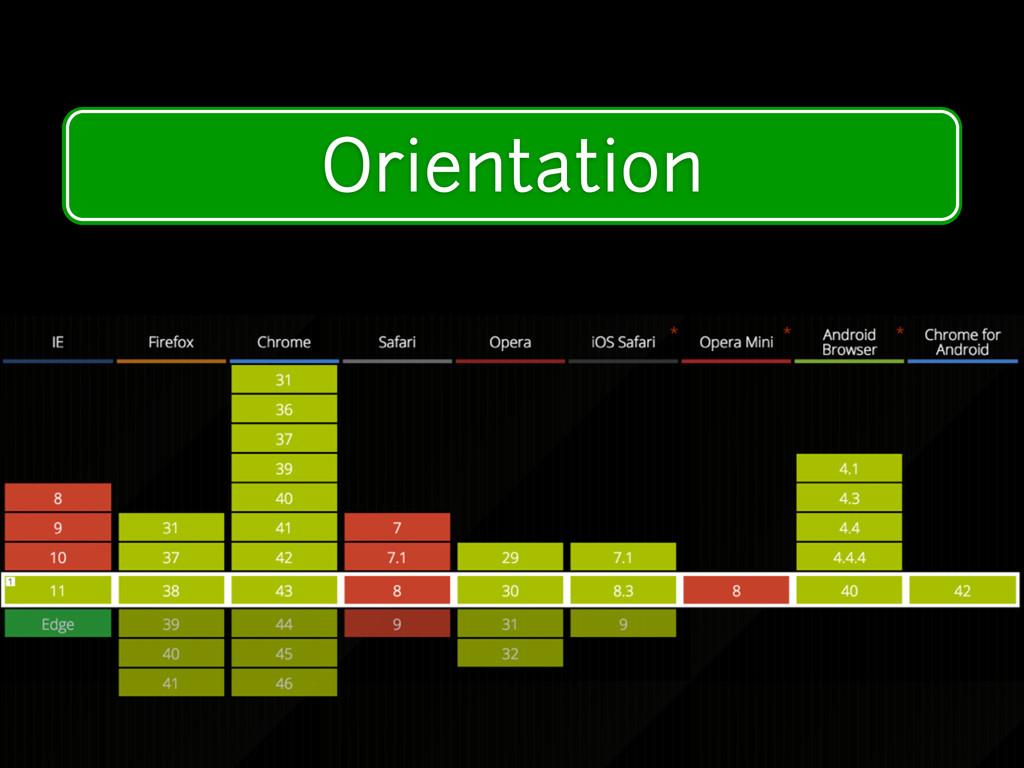 Modern Device Features Orientation