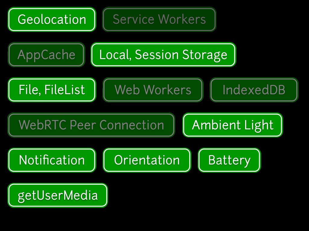 getUserMedia WebRTC Peer Connection Ambient Lig...