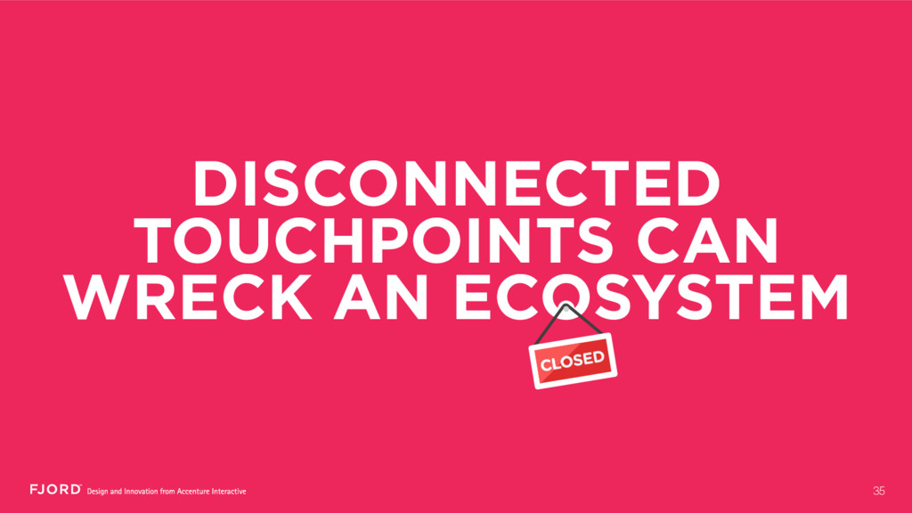 DISCONNECTED TOUCHPOINTS CAN WRECK AN ECOSYSTEM...