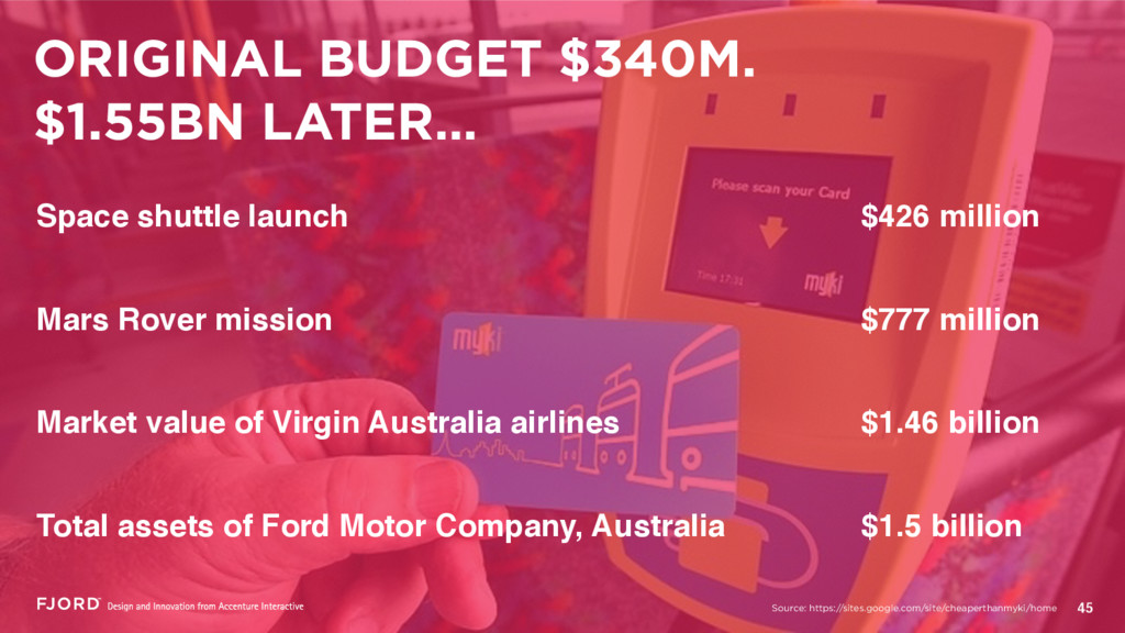 ORIGINAL BUDGET $340M. $1.55BN LATER… 45 Space ...
