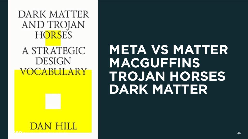 46 META VS MATTER MACGUFFINS TROJAN HORSES DARK...