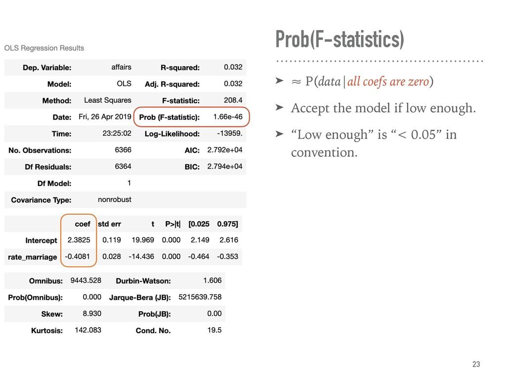 Prob(F-statistics) ➤ ≈ P(data|all coefs are zer...