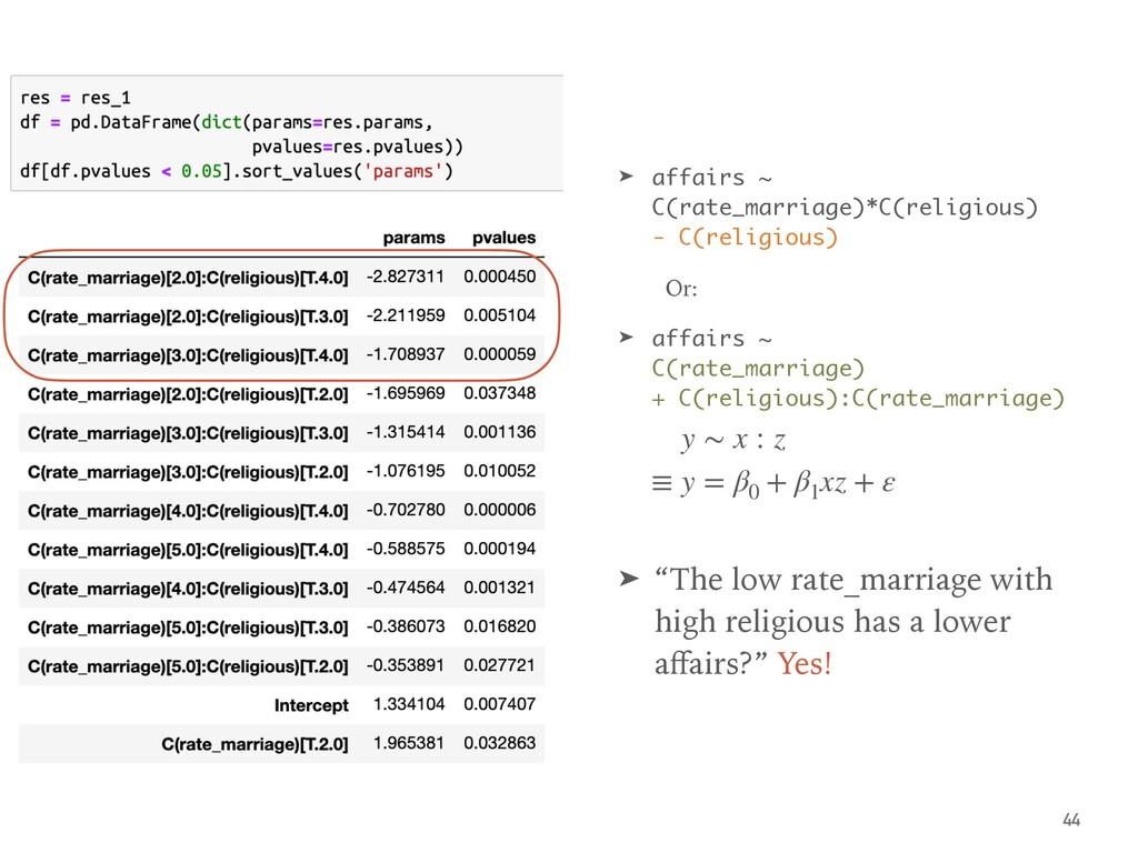 ➤ affairs ~ C(rate_marriage)*C(religious) - C...