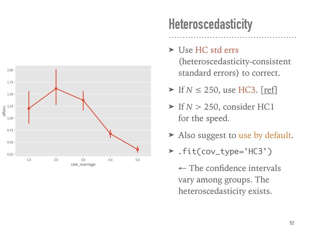 ➤ Use HC std errs (heteroscedasticity-consisten...
