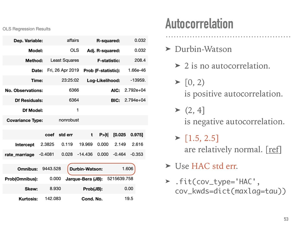 Autocorrelation ➤ Durbin-Watson ➤ 2 is no autoc...