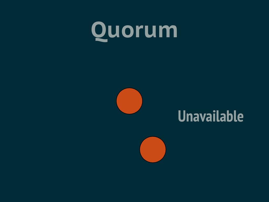 Quorum Unavailable