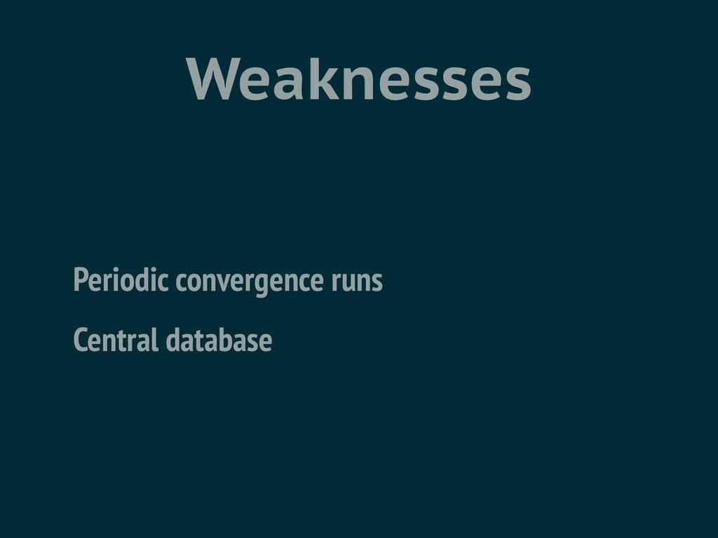 Weaknesses Periodic convergence runs Central da...