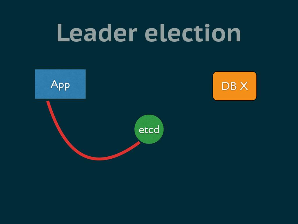 Leader election etcd App DB X