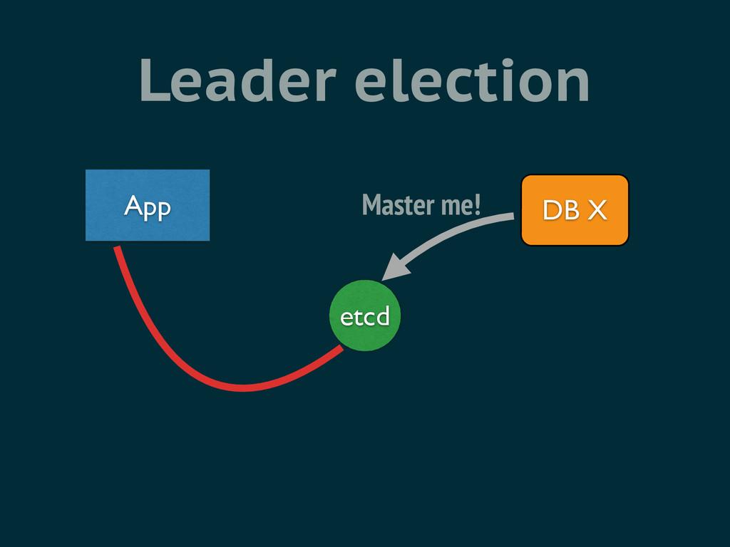 Leader election etcd App DB X Master me!