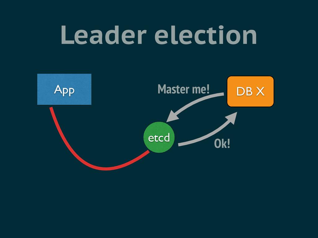 Leader election etcd App DB X Master me! Ok!
