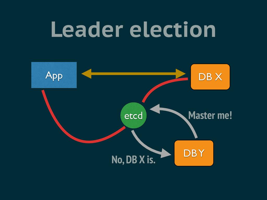 Leader election etcd App DB X DB Y Master me! N...