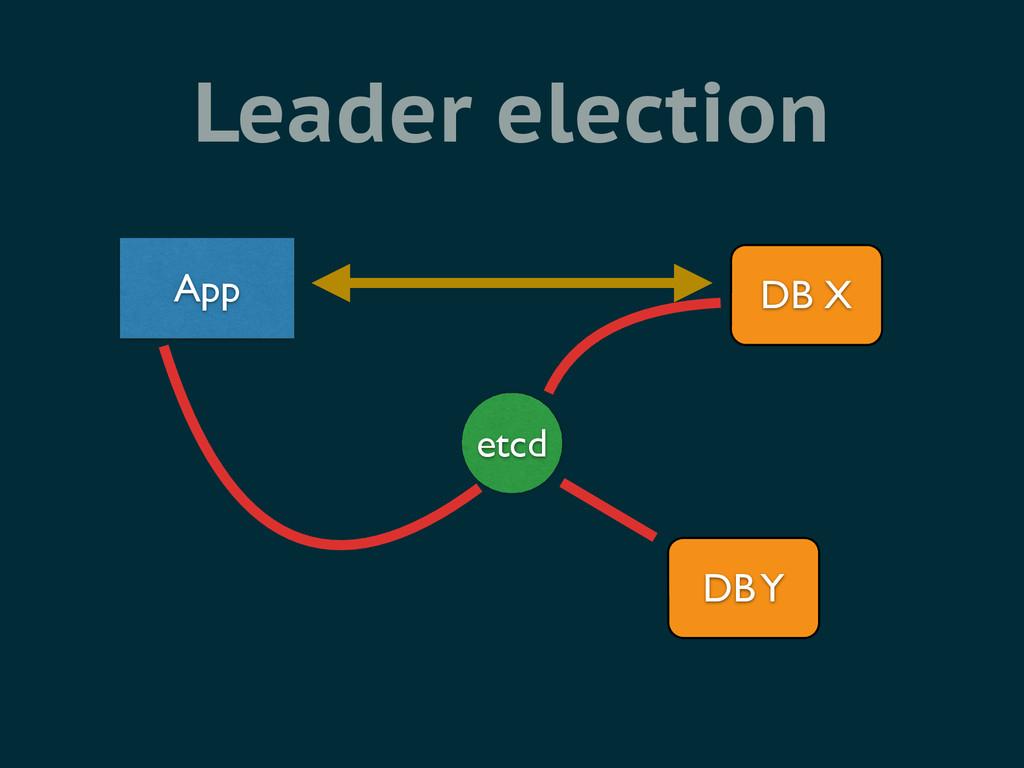 Leader election etcd App DB X DB Y