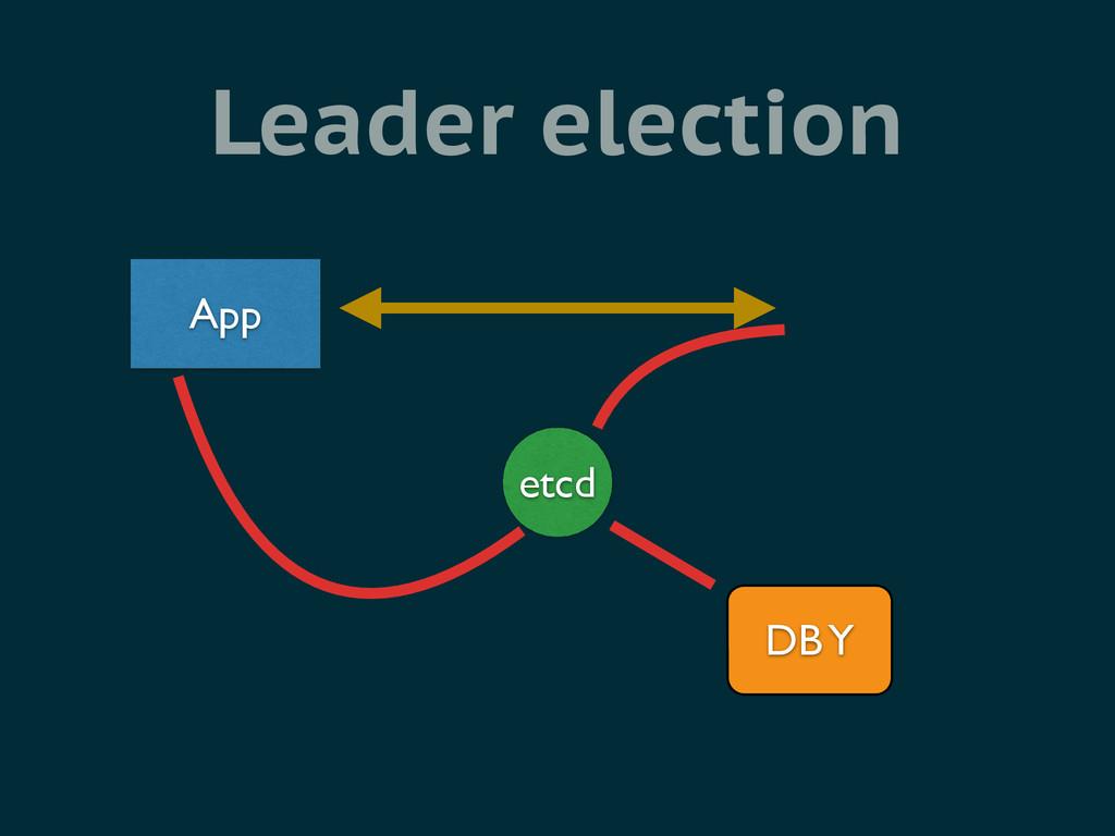 Leader election etcd App DB Y