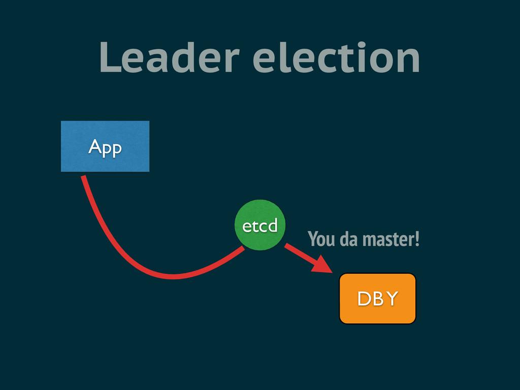 Leader election etcd App DB Y You da master!