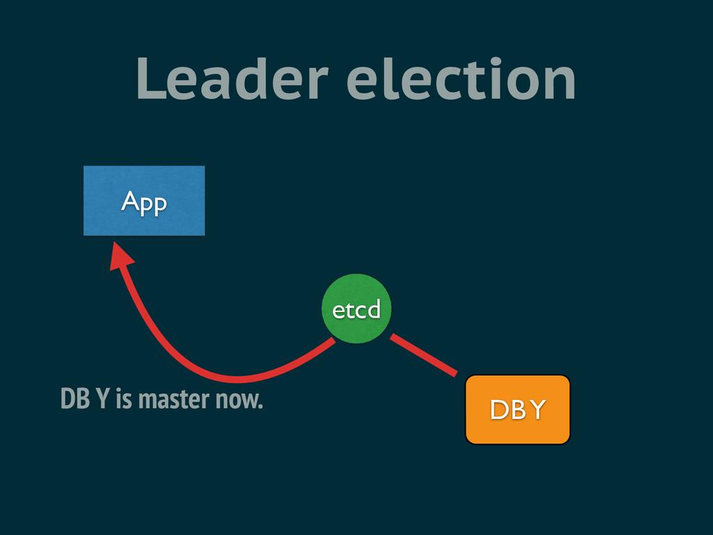 Leader election etcd App DB Y DB Y is master no...