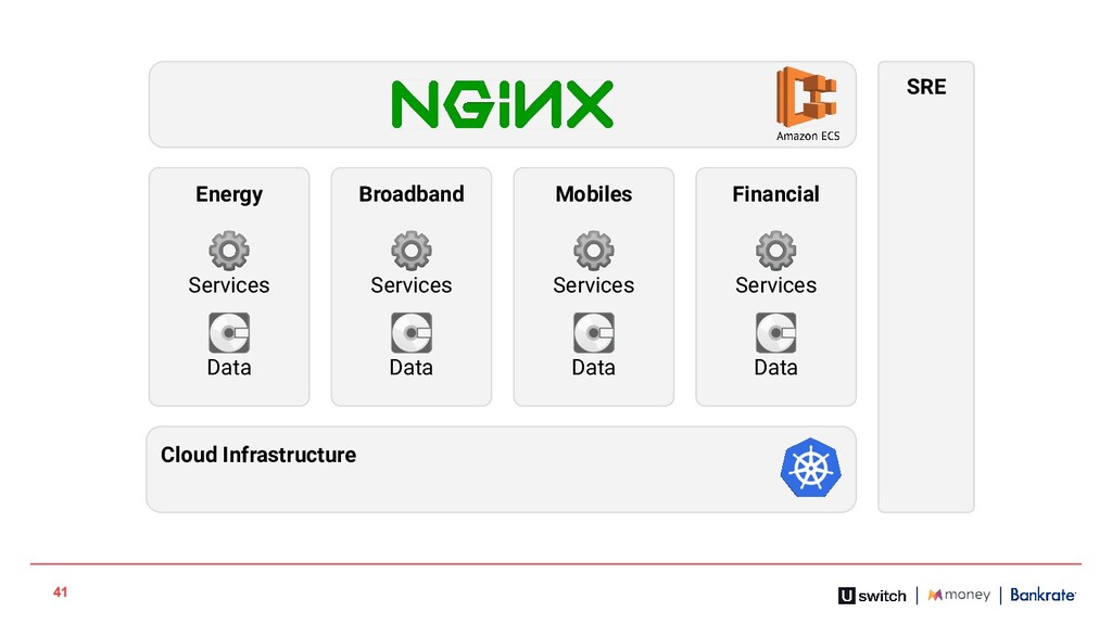 41 Mobiles Financial Cloud Infrastructure Broad...